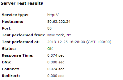 Godaddy Server Speed Test
