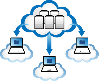 Free Cloud Server Trial 2019 (Windows & Linux) No Credit Card Required