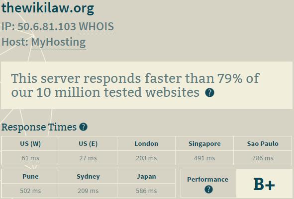 ixwebhosting server performance