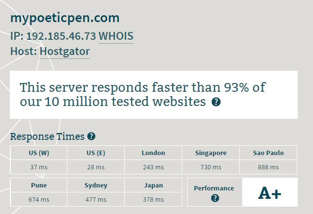 Hostgator server speed