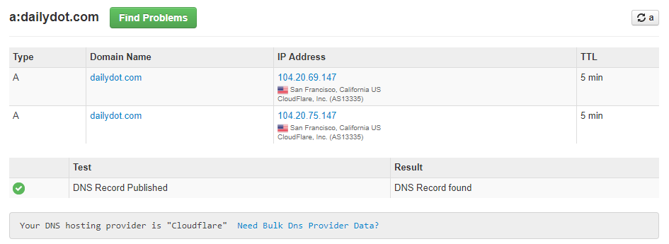 dns lookup results
