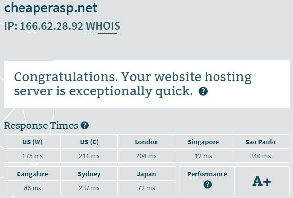 godaddy web hosting performance